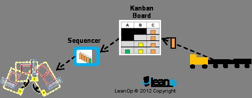 lean_op_kanban_board_en