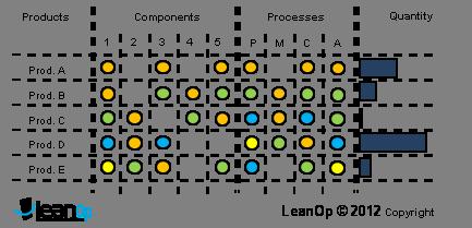 lean_op_mpp_en