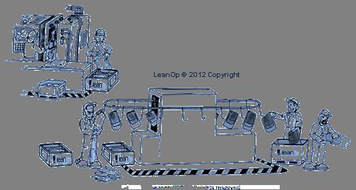 lean_op_process